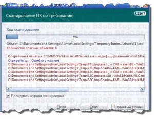Antivirusla test