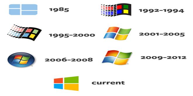 Семейство операционных систем Windows