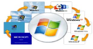 Windows-un istifadəçi qrafik interfeysi