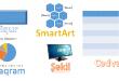 PowerPoint 2016 obyektlərin formatlaşdırılması