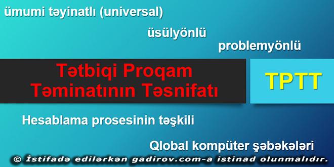 Tətbiqi proqram təminatının təsnifatı