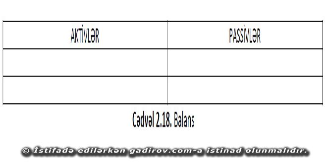 Balans hesabatı haqqında