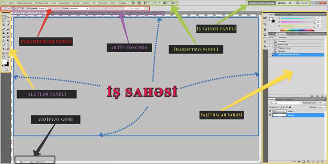 Adobe Photoshop-un iş sahəsi