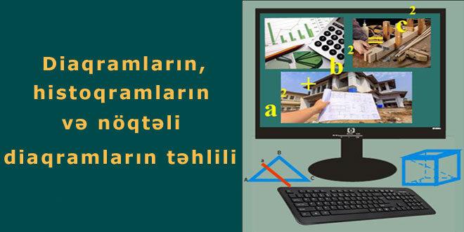 Histoqramların və nöqtəli diaqramların təhlili