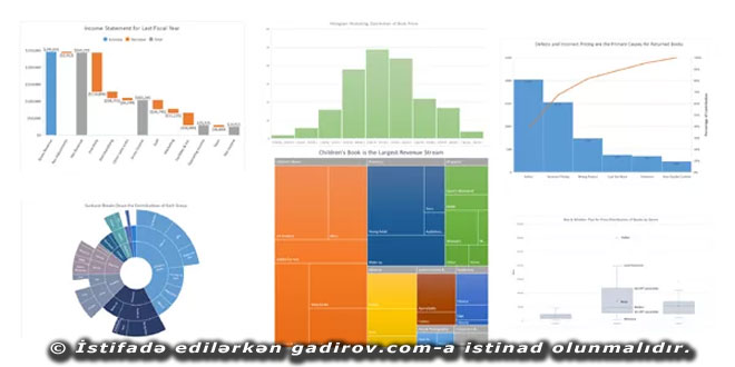 Excel proqramının müasir praktikaya tətbiqi