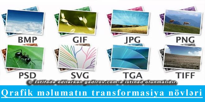 Qrafik məlumatın transformasiya növləri