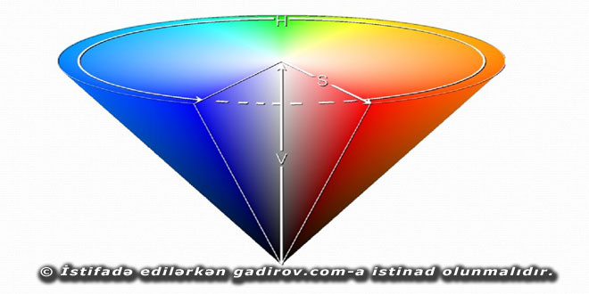 Rəng modelləri (RGB,CMYK,HSB)