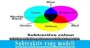 Subtraktiv rəng modeli