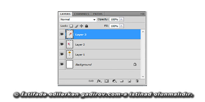 Adobe Photoshop qat (layer) palitrası